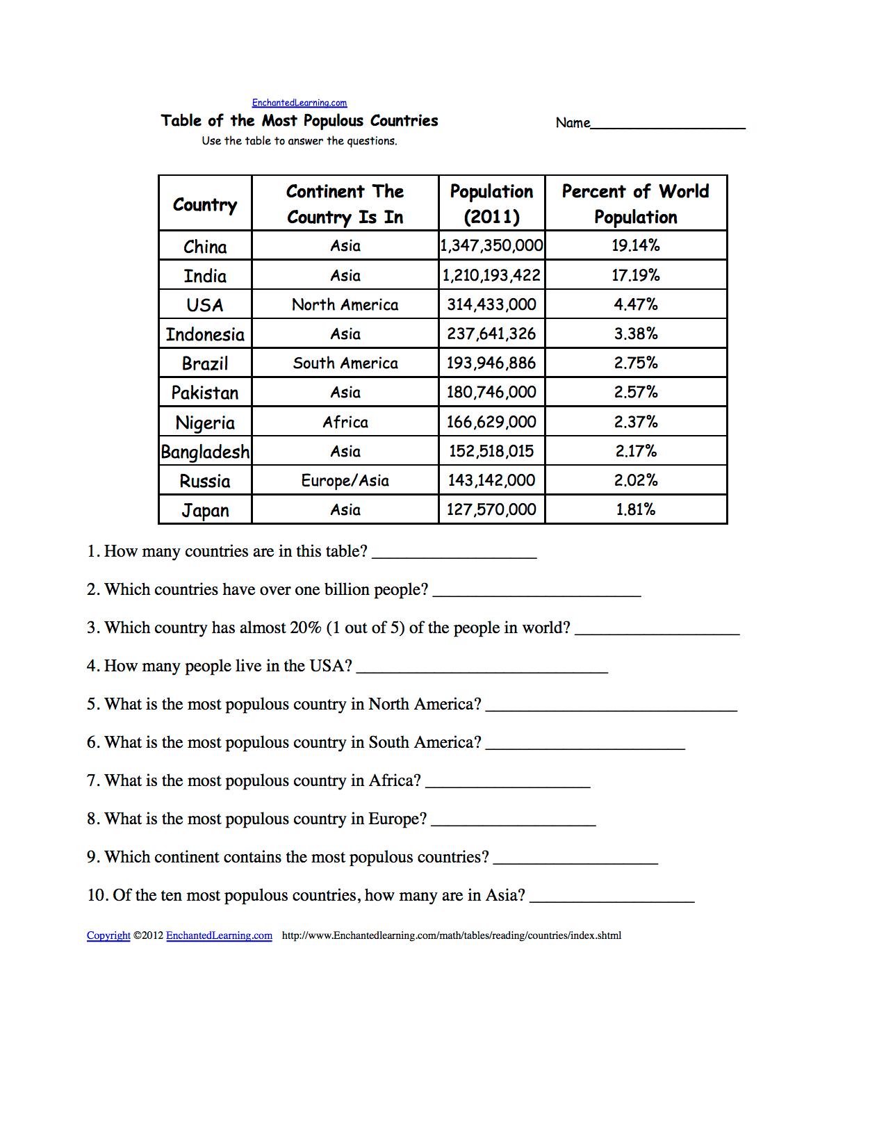 Jumpstart Worksheet Answers