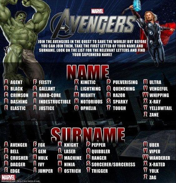 Marvel Avengers Name Generator - Enchanted Little World