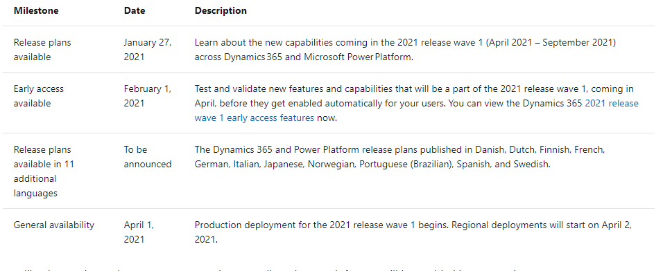 enCloud9 | Microsoft Dynamics 365 CRM Consultants Highlights of the 2021 Microsoft Power Platform Release Wave 1 Dynamics 365 Fundamentals