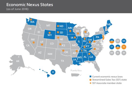 an infographic map showing economic nexus states following the South Dakota v. Wayfair, Inc. ruling