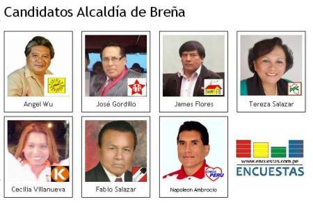 Candidatos Breña