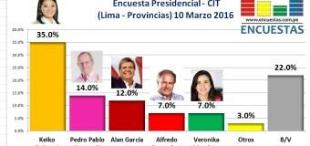 Encuesta Presidencial, CIT – (Lima Provincias) 10 Marzo 2016