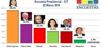Encuesta Presidencial, CIT – 22 Marzo 2016
