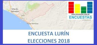 Elecciones 2018 │Encuesta Alcaldía de Lurín – Agosto – Setiembre 2017