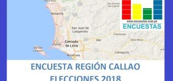 Encuesta Gobierno Regional del Callao – Setiembre 2018