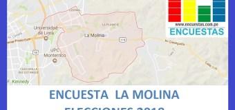 Encuesta Alcaldía de La Molina – Setiembre 2018
