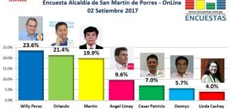Encuesta Online Alcaldía de San Martín de Porres – 02 de Setiembre 2017