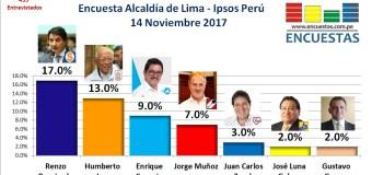 Encuesta Alcaldía de Lima, Ipsos Perú – Noviembre 2017
