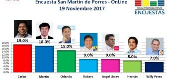 Encuesta Online San Martín de Porres – 19 de Noviembre 2017