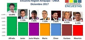 Encuesta Gobierno Regional de Arequipa, UNSA – Diciembre 2017