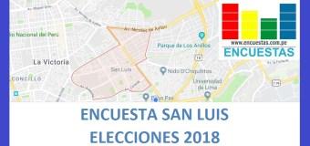 Encuesta Alcaldía de San Luis – Setiembre 2018