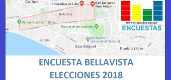 Encuesta Alcaldía de Bellavista – Setiembre 2018