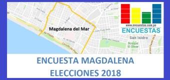 Encuesta Alcaldía de Magdalena del Mar – Setiembre 2018