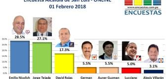 Encuesta Online Alcaldía de San Luis – 01 Febrero de 2018