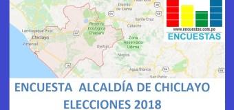 Encuesta Alcaldía Provincial de Chiclayo – Setiembre 2018