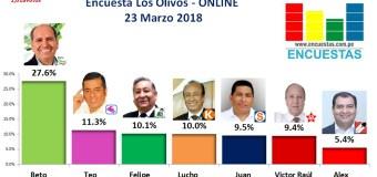 Encuesta Online Los Olivos – 23 Marzo 2018