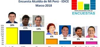 Encuesta Mi Perú, IDICE – Marzo 2018