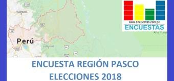 Encuesta Gobierno Regional de Pasco – Setiembre 2018