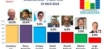 Encuesta Alcaldía de Lima, Ipsos Perú – 19 Abril 2018