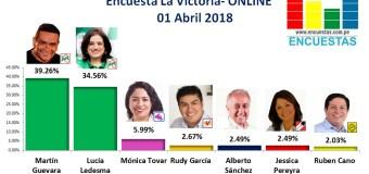 Encuesta Alcaldía de La Victoria, Online – 01 Abril 2018