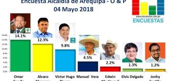 Encuesta Alcaldía de Arequipa, Opinión & Punto – 04 Mayo 2018