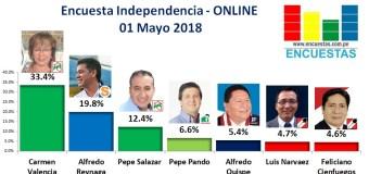 Encuesta Independencia, Online – 01 Mayo 2018