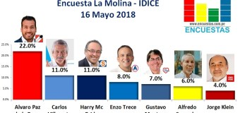 Encuesta La Molina, IDICE – 16 Mayo de 2018