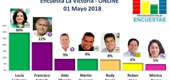 Encuesta La Victoria, ONLINE – 01 Mayo  2018