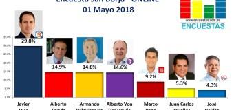 Encuesta San Borja, Online – 01 Mayo 2018
