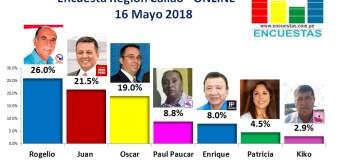 Encuesta Región Callao, Online – 16 Mayo 2018