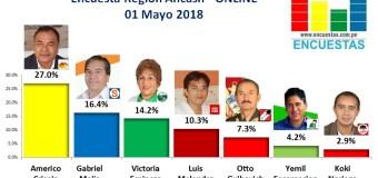 Encuesta Región Ancash, Online – 01 Mayo 2018