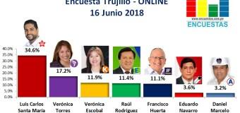 Encuesta Trujillo, Online – 16 Junio 2018