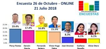 Encuesta Alcaldía de 26 de Octubre, ONLINE – 21 Julio  2018