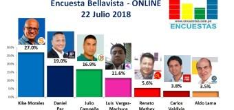 Encuesta Bellavista, Online – 22 Julio 2018