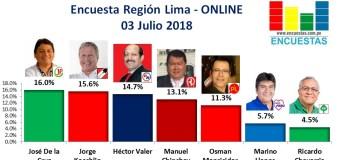 Encuesta Región Lima, Online – 03 Julio 2018