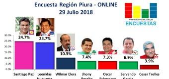 Encuesta Región Piura, Online – 29 Julio 2018