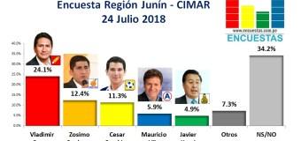 Encuesta Región Junín, Cimar – 24 Julio 2018