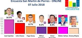 Encuesta San Martín de Porres, Online – 07 Julio 2018