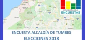 Encuesta Alcaldía Provincial de Tumbes – Agosto 2018