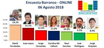 Encuesta Barranco, Online – 06 Agosto 2018