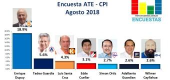 Encuesta Ate, CPI – Agosto 2018