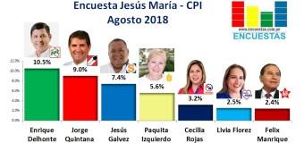 Encuesta Jesús María, CPI – Agosto 2018