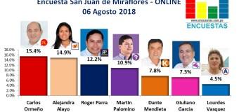 Encuesta San Juan de Miraflores, Online – 06 Agosto 2018