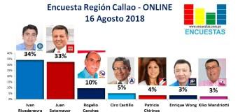 Encuesta Región Callao, Online – 16 Agosto 2018