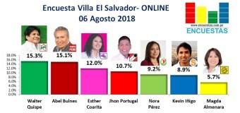 Encuesta Villa el Salvador, Online – 08 Agosto 2018