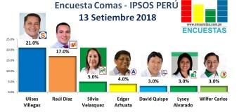 Encuesta Comas, Ipsos Perú – 13 Setiembre 2018