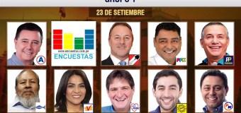 Encuesta: ¿Quién ganó el primer Debate Electoral de Lima?