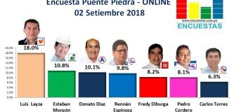 Encuesta Puente Piedra, Online – 02 Setiembre 2018