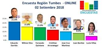 Encuesta Región Tumbes, Online – 02 Setiembre 2018