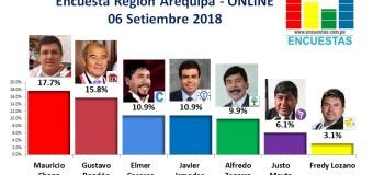 Encuesta Región Arequipa, Online – 06 Setiembre 2018